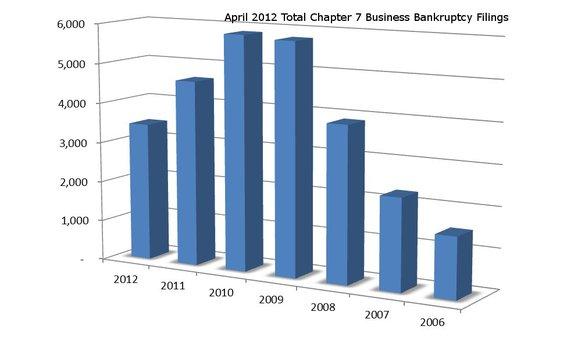 April_2012_BankBusSumChart_3