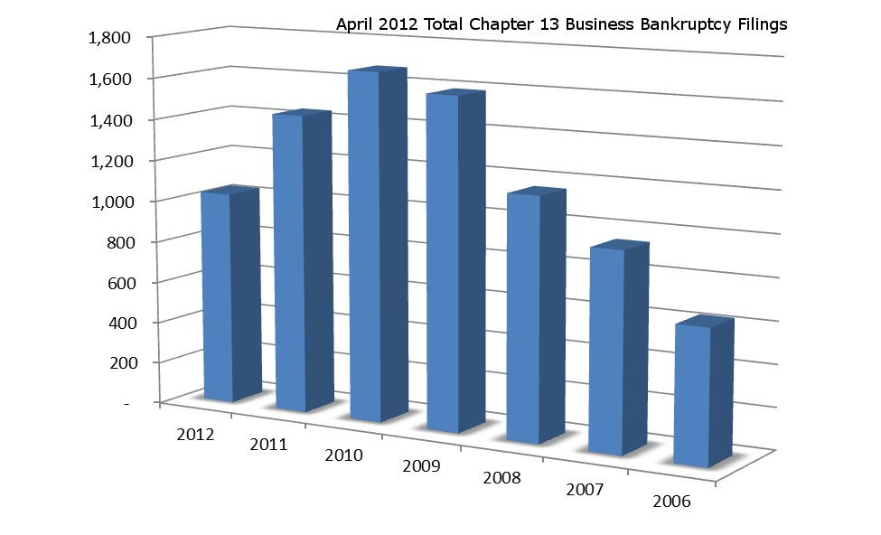 April_2012_BankBusSumChart_4